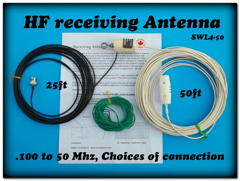 ANTENNA SWL (HF Receiving), Conception R B  Senc